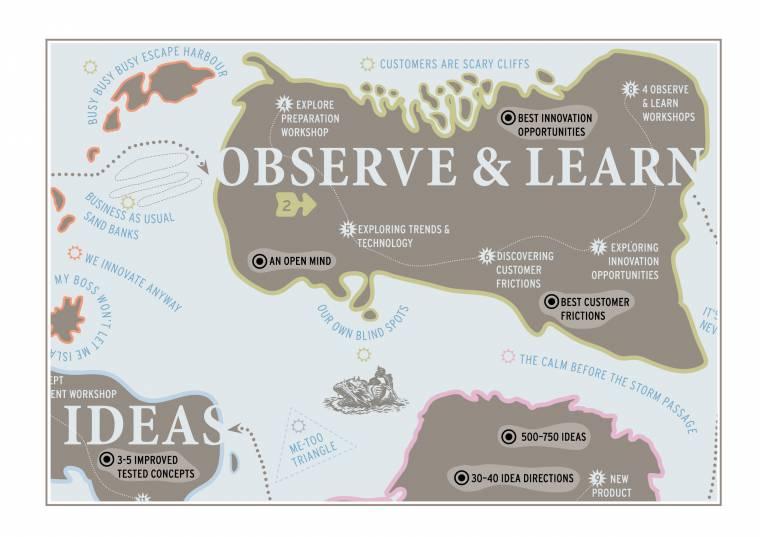 ObserveLearn-46kb