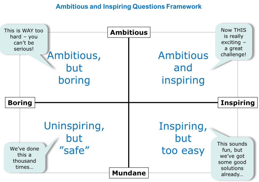 Ambitious and Inspiring Tool