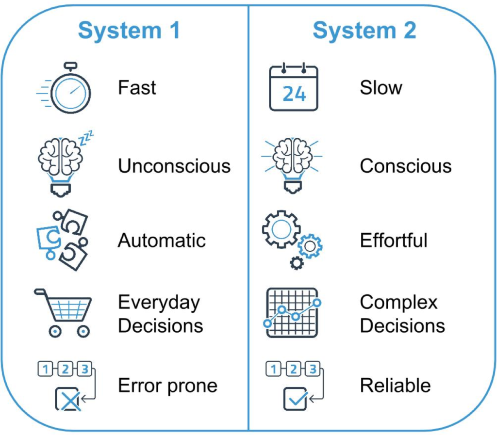 system1_and_2