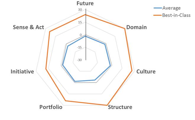 image-strategy-survey