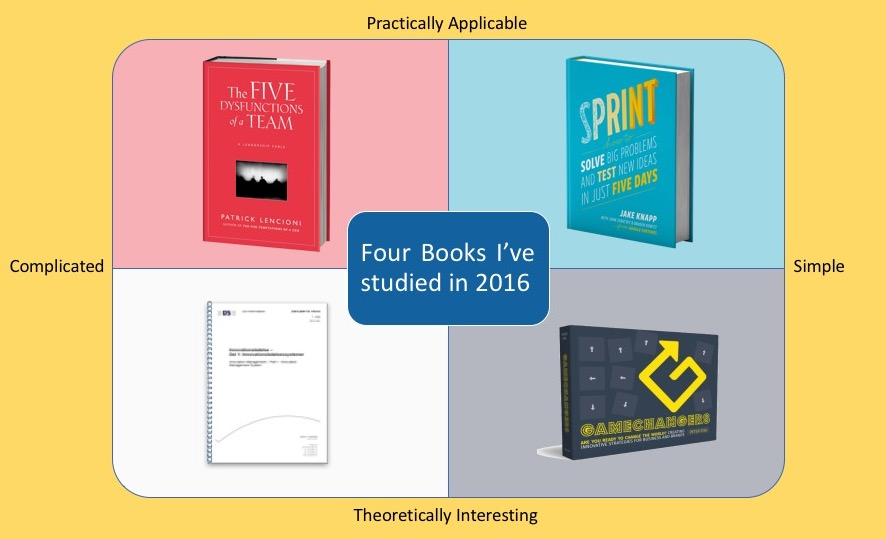Four Great Innovation Books